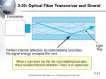 3 20 optical fiber transceiver and strand1