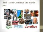 arab israeli conflict in the middle east