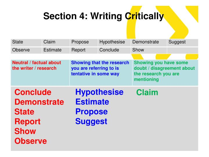 Section 4: Writing Critically