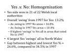 yes v no homogenisation