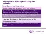 key legislation affecting those living with dementia