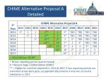 chime alternative proposal a detailed
