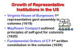 growth of representative institutions in the us