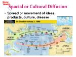 spacial or cultural diffusion