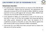 low payment of cost of foodgrains to fci
