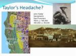 taylor s headache