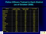 police officers trained in each district as of october 2008