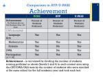 comparison to ayp u pass achievement
