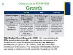 comparison to ayp u pass growth