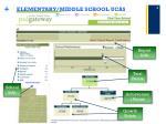 elementary middle school ucas report
