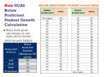 new ucas below proficient student growth calculation
