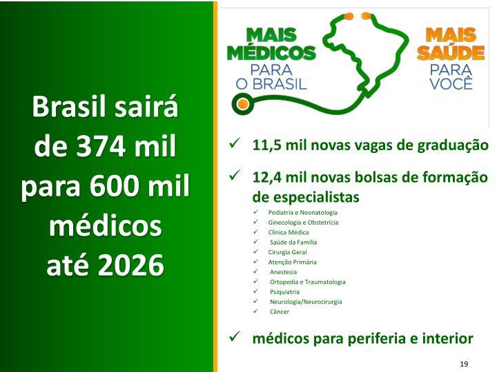 Brasil sairá de 374 mil para 600 mil médicos