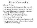 5 kinds of composing