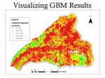 visualizing gbm results