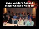 gyro leaders agreed major change needed