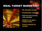 ideal target market s