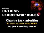 overview rethink leadership roles