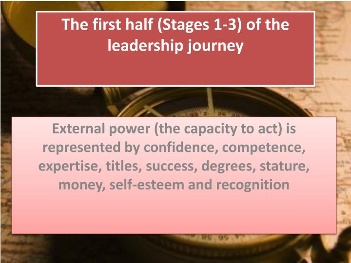 The first half (Stages 1-3) of the leadership journey