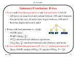 summary conclusion b tree1
