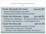 inter testamental period1