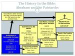 the history in the bible abraham and the patriarchs