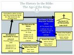 the history in the bible the age of the kings