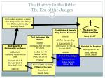 the history in the bible the era of the judges