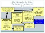 the history in the bible the period of the prophets
