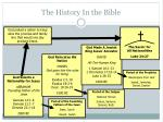 the history in the bible4