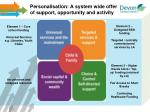 personalisation a system wide offer of support opportunity and activity