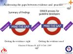 a ddressing the gaps between evidence and practice