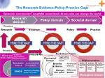 the research evidence policy practice gaps