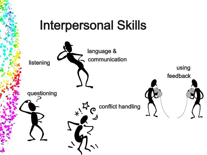 speech communication interpersonal skills Develop interpersonal skills necessary for personal and professional success   during the public speaking portion of the course, students will prepare an.