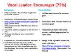 vocal leader encourager 751
