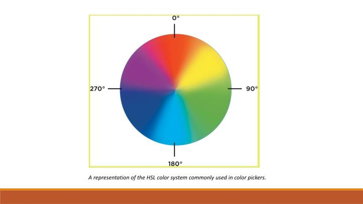 A representation of the HSL color system commonly used in color pickers.