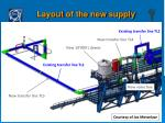 layout of the new supply