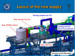 layout of the new supply1
