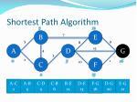 shortest path algorithm1