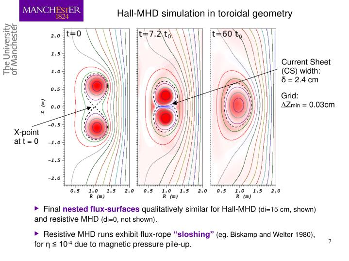 Hall-MHD simulation in toroidal geometry