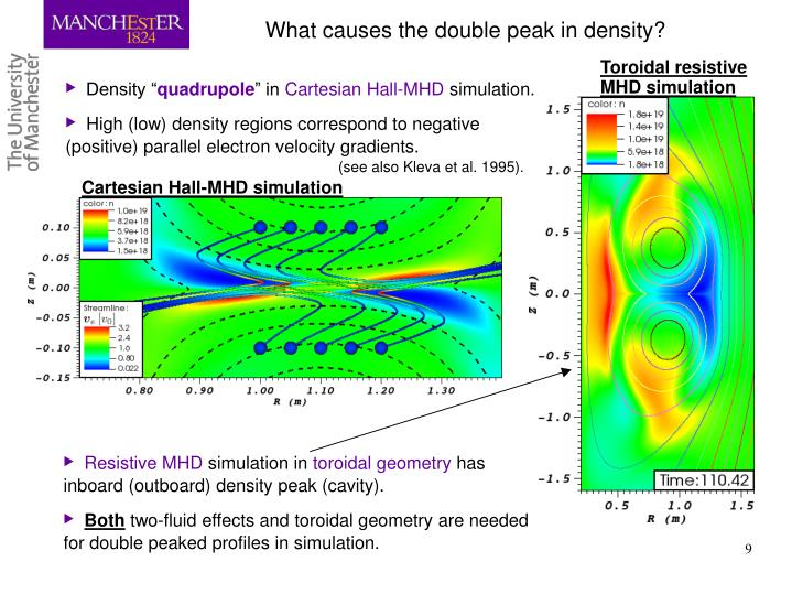 What causes the double peak in density?