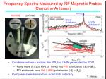 frequency spectra measured by rf magnetic probes combline antenna