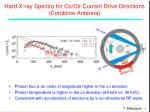 hard x ray spectra for co ctr current drive directions combline antenna
