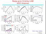 r amp up to 12 ka by lhw ecc antenna