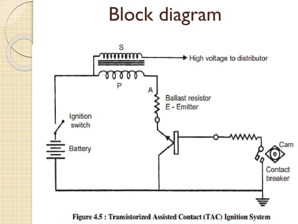 Ignition Module Circuit Descriptions