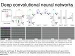 deep convolutional neural networks