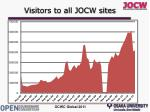 visitors to all jocw sites