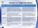 clustere vs lan uri de valoare