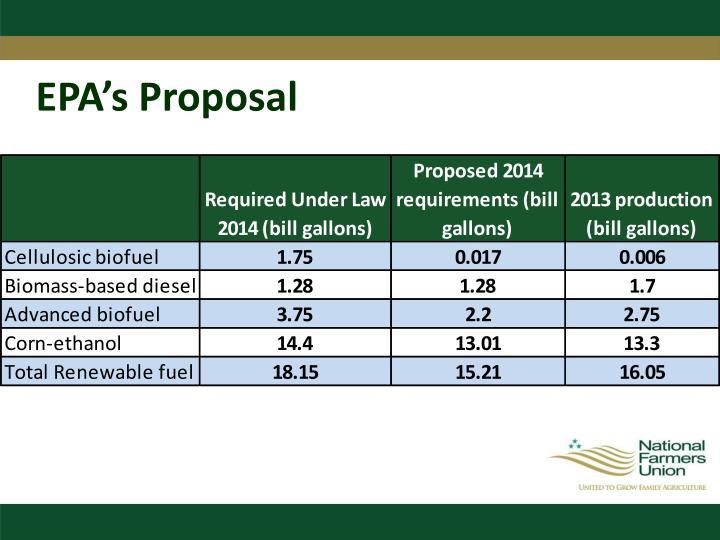 EPA's Proposal