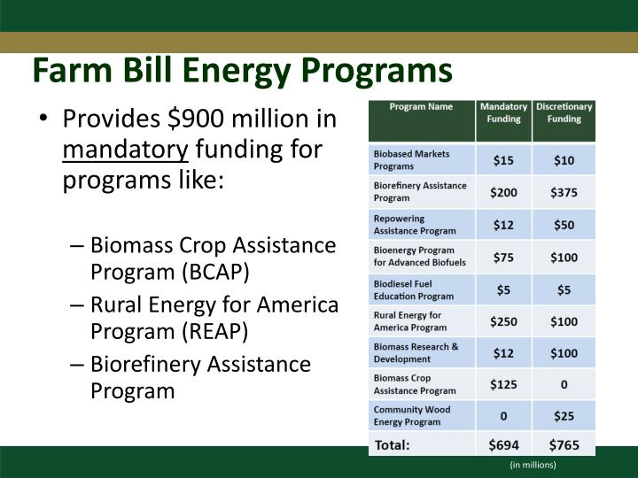 Farm Bill Energy Programs