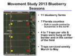 movement study 2013 blueberry seasons